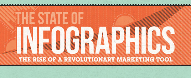 The State of Infographics in 2013 (In One Infographic)